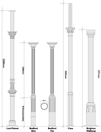 cast-columns
