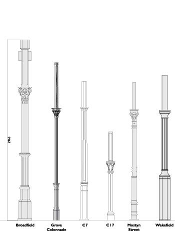 cast-columns2