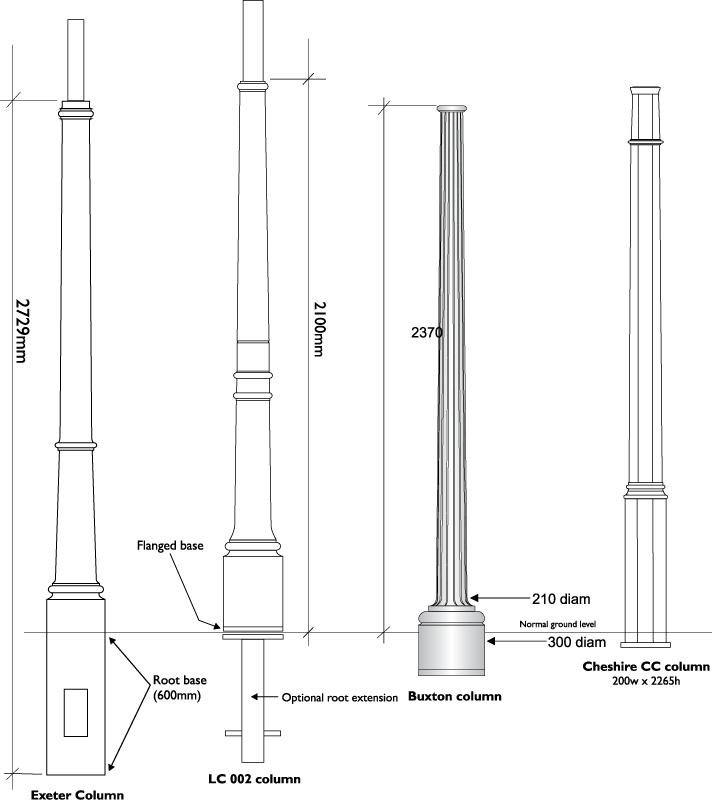 fingerposts-signposts-large